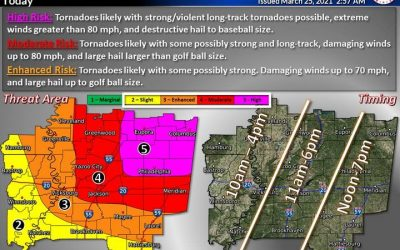 Pearl Wx Alert:  Severe storms are expected today