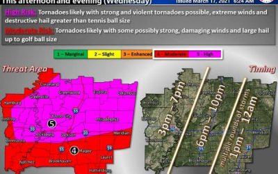 Major Tornado Threat Today