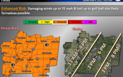 Severe Storms Possible Throughout Tuesday