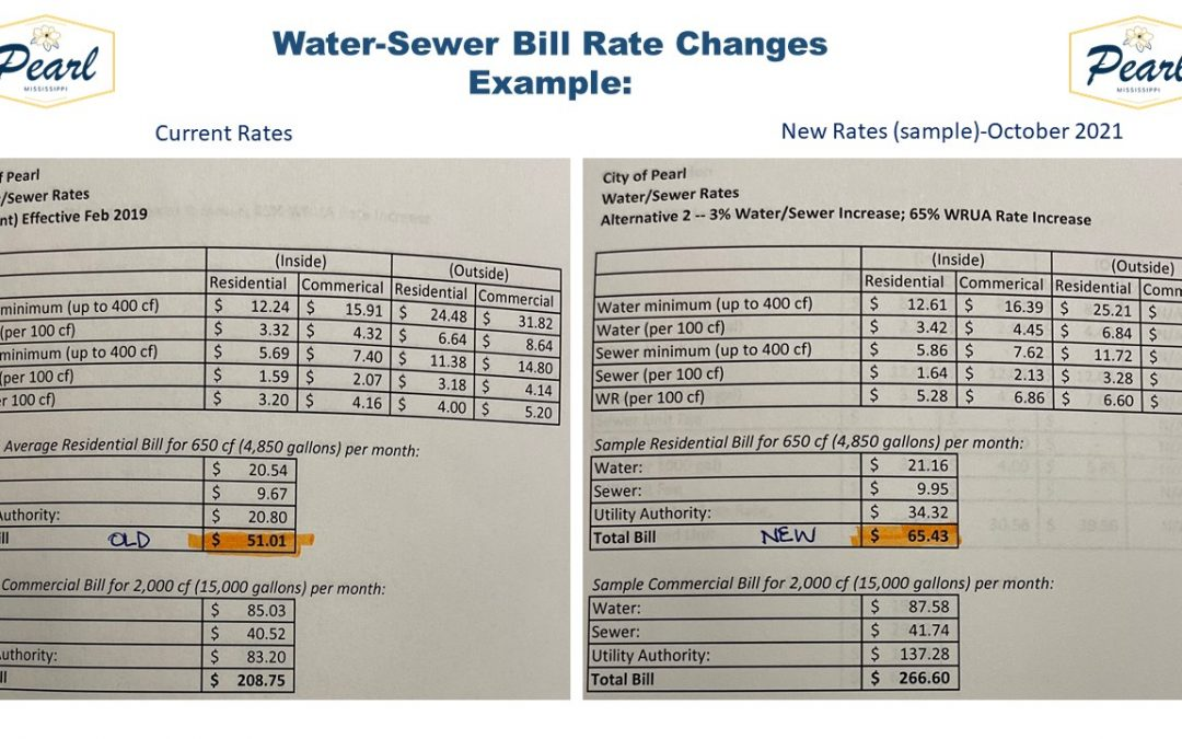 Water-Sewer Bill Rate Changes